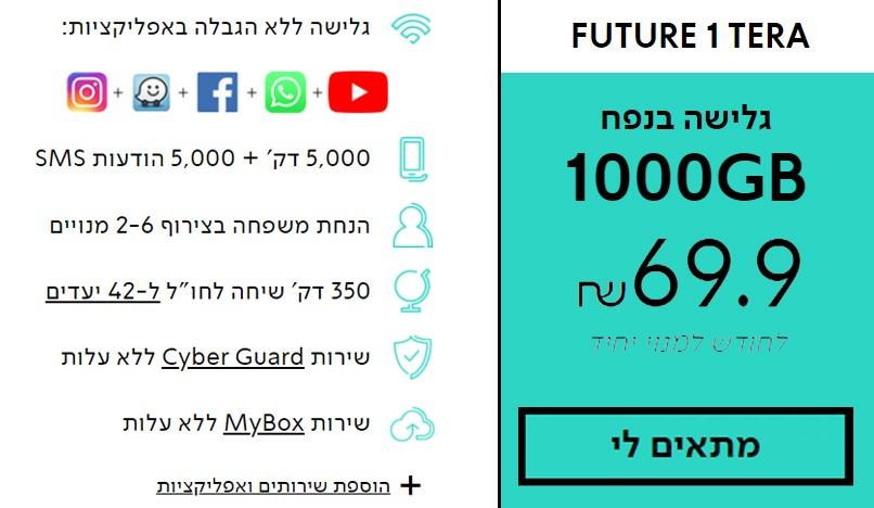 FUTURE 1 TERA