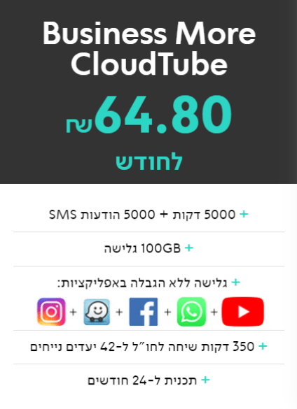 CloudTube